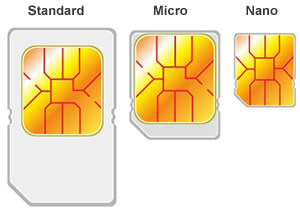 The 3 different sizes of SIM Card, Standard, Micro and Nano SIM