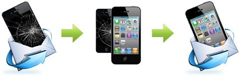 Send your iPhone or iPad to us for a FAST repair