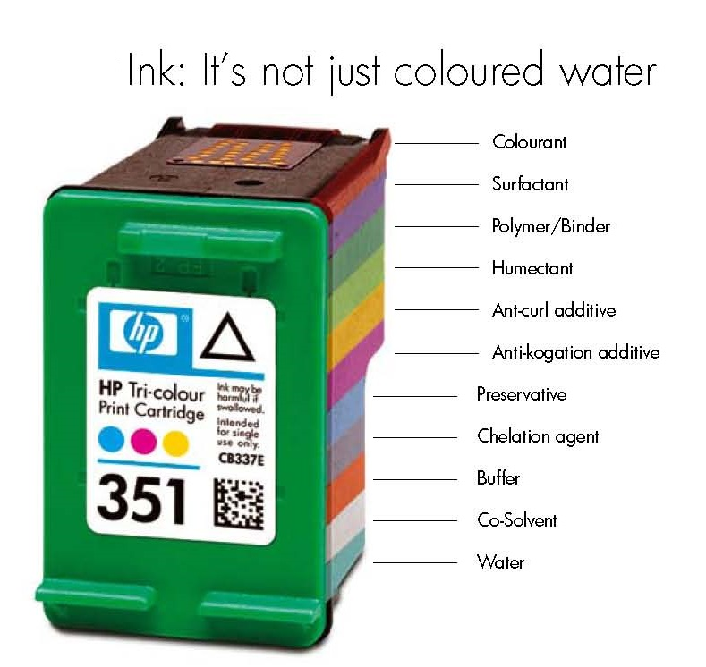 Original printer ink cartridges contain a lot more than just coloured liquid