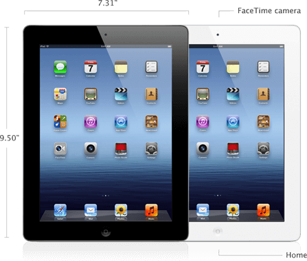 iPad 3 specifications