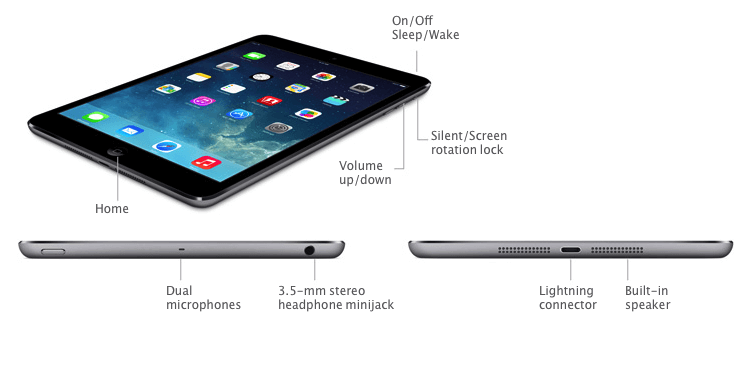iPad Mini Retina buttons